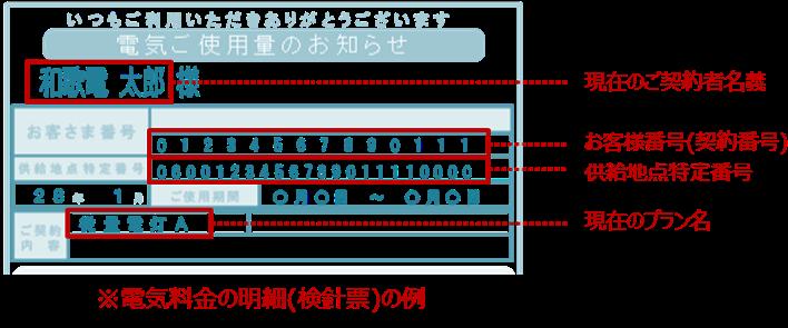 検針票の例