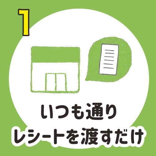 和歌山レシートキャンペーン いつも通りレシートを渡すだけ