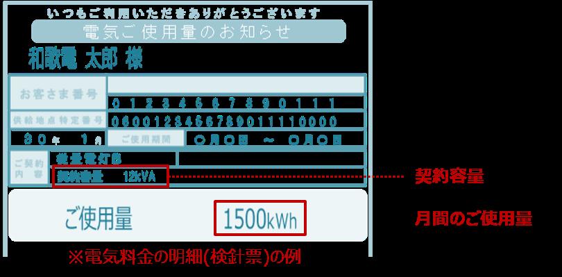 検針票の例 従量電灯B