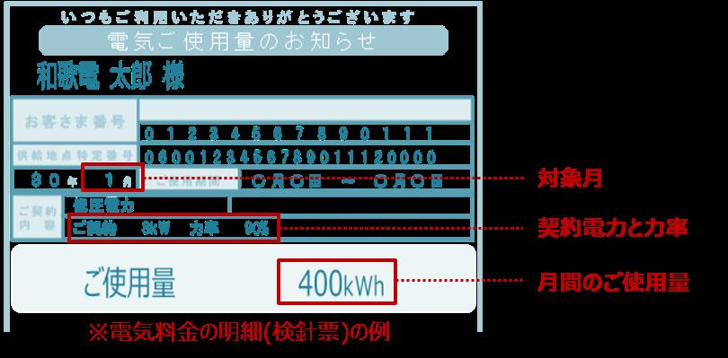 検針票の例 低圧電力